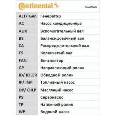 Ремень ГРМ (пр-во CONTITECH) Daewoo Matiz 0.8